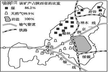 陕西榆林市是我国国家级能源化工基地