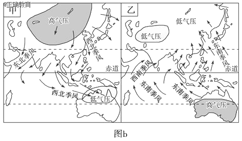 3.当全球气压带和风带处于如图a所示位置时,亚洲季风环流为图b中图片