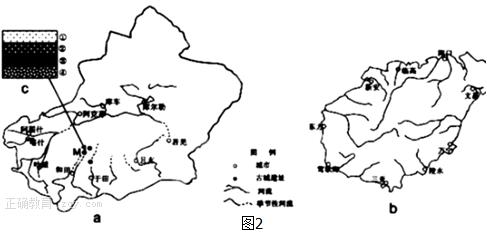 图2b:海南岛主要城市及水系分布图
