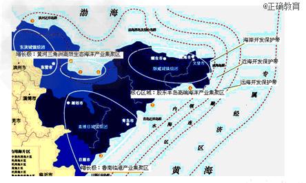 山东半岛蓝色经济