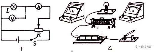5v的小灯泡的i-u图线的实验电路图.