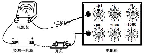 2019届高考物理实验专题复习精练十三《测量电源的电动势与内阻》