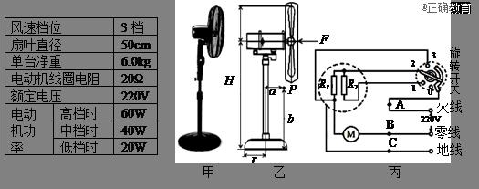 如图甲是一台落地电风扇,电风扇的参数见下表;乙图是电风扇的尺寸示意