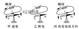 www1820_奥斯特实验:1820年,丹麦物理学家