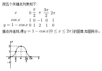 """利用""""五点法""""画出函数y=1?cosx(0≤x≤2π)的简图.图片"""