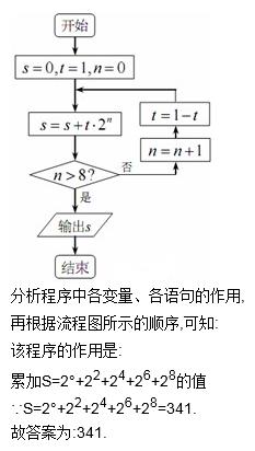 执行图中程序框图表示的算法