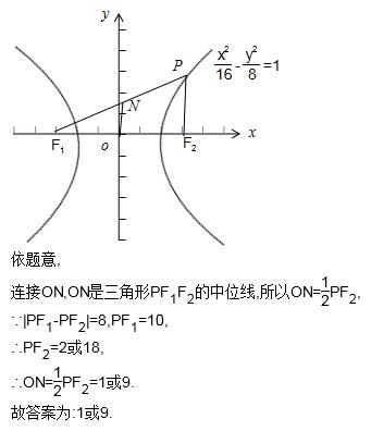 双曲线的问题 已知离心率为4/5的椭圆的中心在原点,焦点在x轴上,双