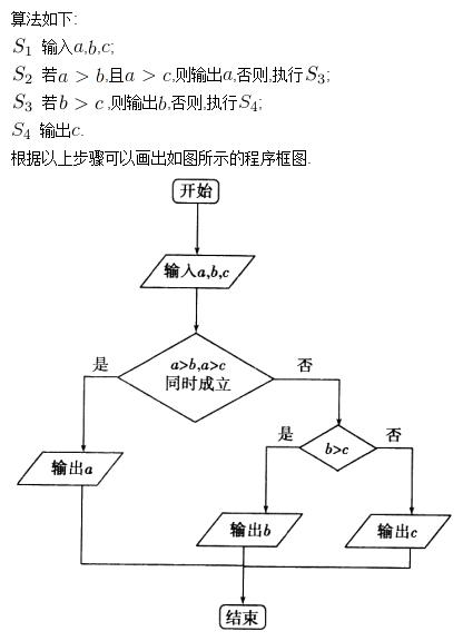 设计程序框图的步骤