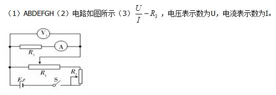 (阻值10 ); G.电源E(电动势3 V); H.开关S及导线若干. 要求测量结果尽可能精确且电流表、电压表的示数能从零开始调节. (1)器材应选用________________(填器材序号字母); (2)在虚线框内画出实验电路图并标明符号;  (3)电流表A内阻的表达式为R