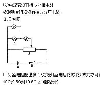 """小灯泡的伏安特性曲线""""的实验中,采用的仪器有:电源e(电动势6 v,内阻"""