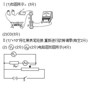 """(18分)Ⅰ. 如图所示为""""研究电磁感应现象""""的实验装置."""