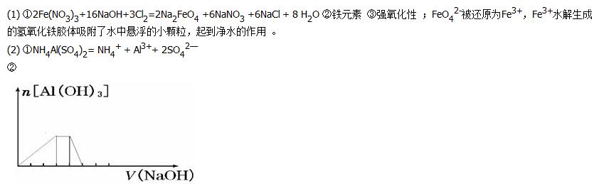 写出制取高铁酸钠的化学方程式