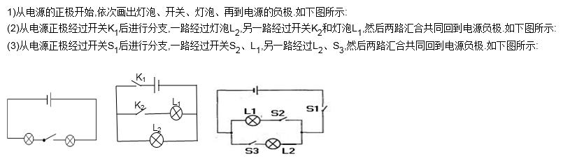 用规定的符号表示电路连接情况的
