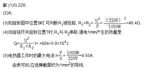 如图所示是某电热器的工作原理图