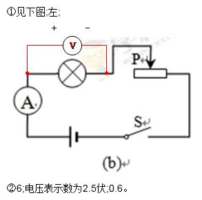 """某同学在""""测定小灯泡的电功率""""实验中,小灯泡上标有"""""""""""