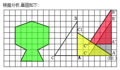 考点梳理 图形与变换(平移和旋转) 数一数
