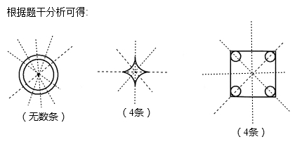 等腰三角形,等边三角形,长方形,正方形,等腰梯形,圆形,扇形都是轴对称